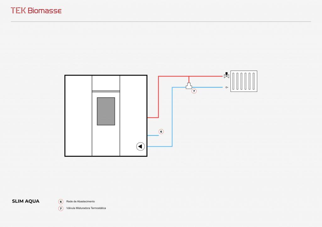 Exemplo de esquema hidráulico da salamandra/estufa a pellets para aquecimento central Slim Aqua da TEK Biomasse